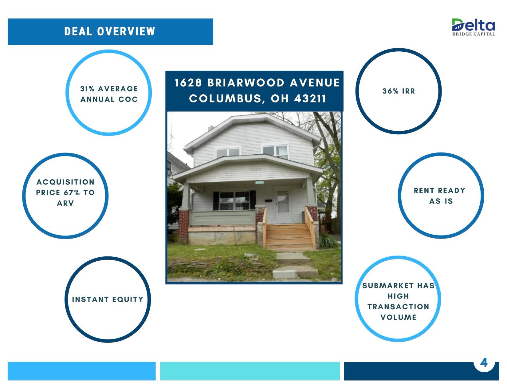 1628 Briarwood Avenue, Columbus, OH